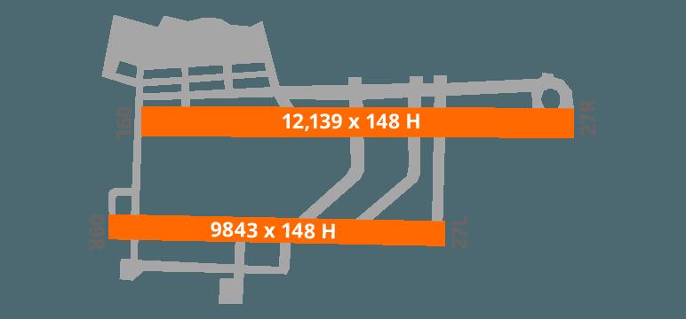 Sao Paulo Airport Diagram Runway