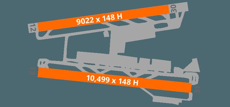 Malaga Airport Diagram Runway