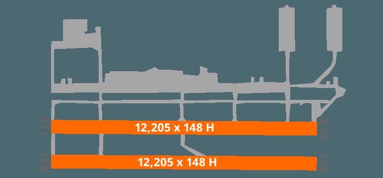 Casablanca Airport Diagram Runway